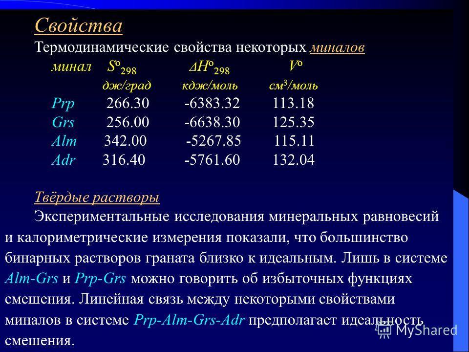 Свойства Термодинамические свойства некоторых миналов минал S о 298 Δ H o 298 V о дж/град кдж/моль cм 3 /моль Prp 266.30 -6383.32 113.18 Grs 256.00 -6638.30 125.35 Alm 342.00 -5267.85 115.11 Adr 316.40 -5761.60 132.04 Твёрдые растворы Экспериментальн