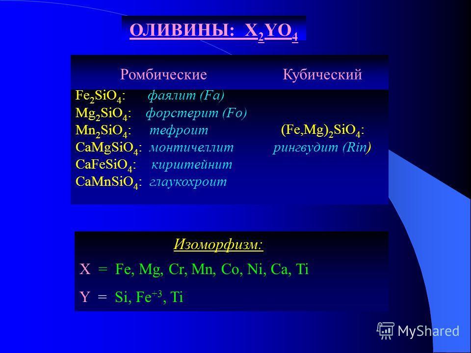 ОЛИВИНЫ: X 2 YO 4 РомбическиеКубический Fe 2 SiO 4 : фаялит (Fа) Mg 2 SiO 4 : форстерит (Fo) Mn 2 SiO 4 : тефроит CaMgSiO 4 : монтичеллит CaFeSiO 4 : кирштейнит CaMnSiO 4 : глаукохроит (Fe,Mg) 2 SiO 4 : рингвудит (Rin) Изоморфизм: X = Fe, Mg, Cr, Mn,