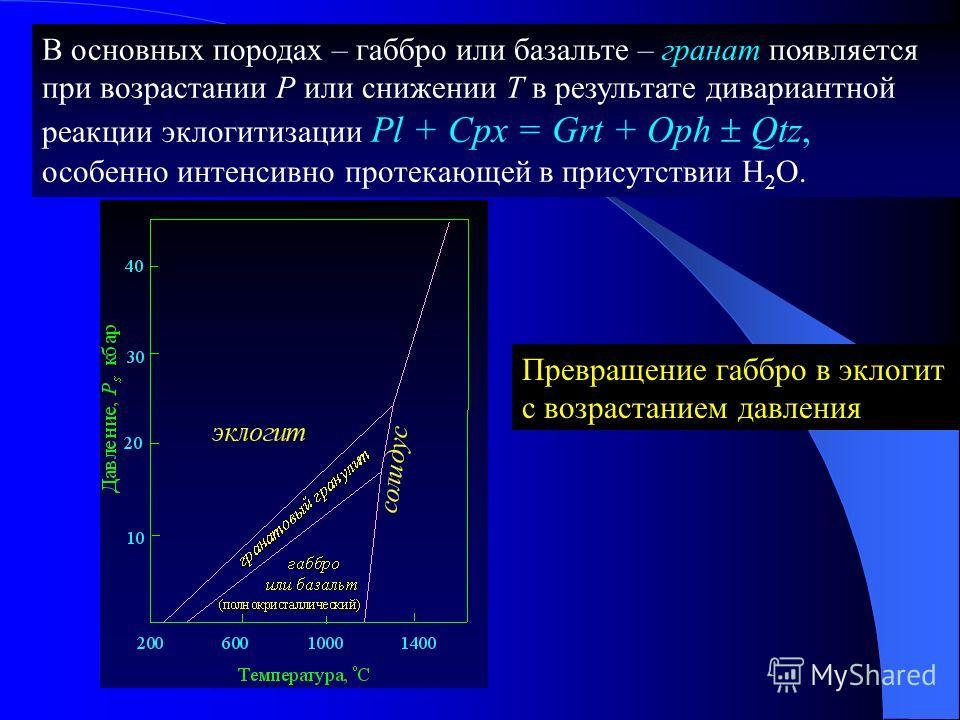 В основных породах – габбро или базальте – гранат появляется при возрастании Р или снижении Т в результате дивариантной реакции эклогитизации Pl + Cpx = Grt + Oph Qtz, особенно интенсивно протекающей в присутствии Н 2 О. Превращение габбро в эклогит