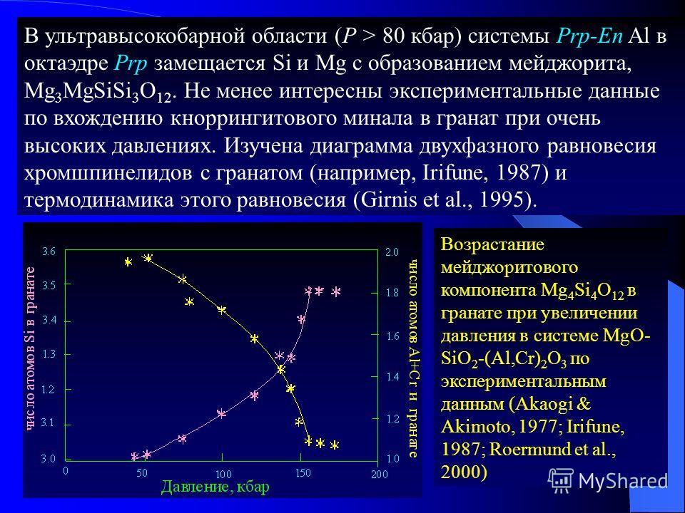 В ультравысокобарной области (Р > 80 кбар) системы Prp-En Al в октаэдре Prp замещается Si и Mg c образованием мейджорита, Mg 3 MgSiSi 3 O 12. Не менее интересны экспериментальные данные по вхождению кноррингитового минала в гранат при очень высоких д