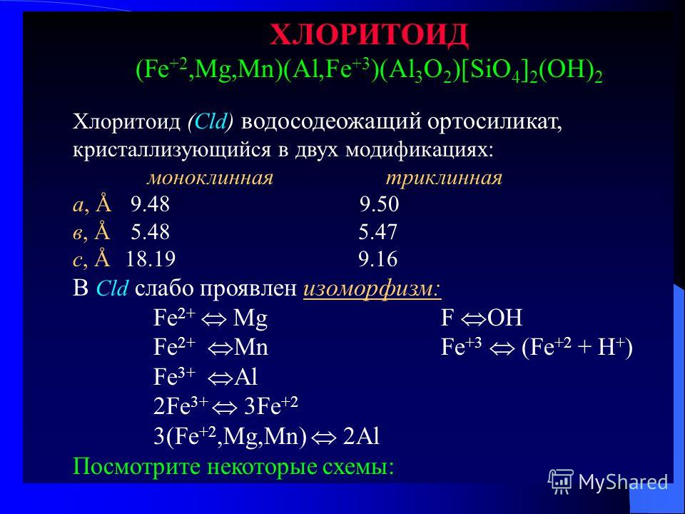 ХЛОРИТОИД (Fe +2,Mg,Mn)(Al,Fe +3 )(Al 3 O 2 )[SiO 4 ] 2 (OH) 2 Хлоритоид (Cld) водосодеожащий ортосиликат, кристаллизующийся в двух модификациях: моноклиннаятриклинная а, Å 9.48 9.50 в, Å 5.48 5.47 с, Å 18.19 9.16 В Cld слабо проявлен изоморфизм: Fe