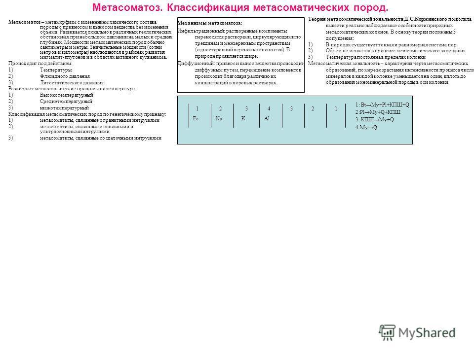 Метасоматоз. Классификация метасоматических пород. Метасоматоз – метаморфизм с изменением химического состава породы с привносом и выносом вещества без изменения объема. Развивается локально в различных геологических обстановках при небольшом давлени