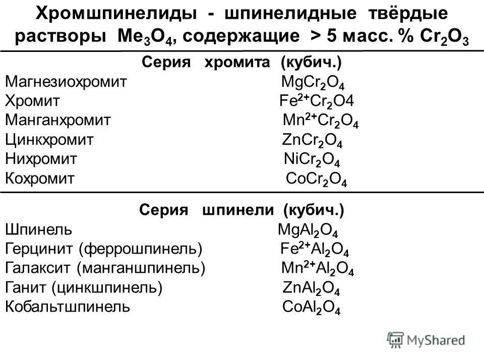 Хромшпинелиды - шпинелидные твёрдые растворы Me 3 O 4, содержащие > 5 масс. % Cr 2 O 3 Серия хромита (кубич.) Магнезиохромит MgCr 2 O 4 Хромит Fe 2+ Cr 2 O4 Манганхромит Mn 2+ Cr 2 O 4 Цинкхромит ZnCr 2 O 4 Нихромит NiCr 2 O 4 Кохромит CoCr 2 O 4 Сер