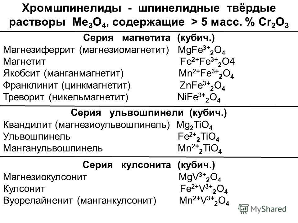 Хромшпинелиды - шпинелидные твёрдые растворы Me 3 O 4, содержащие > 5 масс. % Cr 2 O 3 Серия магнетита (кубич.) Магнезиферрит (магнезиомагнетит) MgFe 3+ 2 O 4 Магнетит Fe 2+ Fe 3+ 2 O4 Якобсит (манганмагнетит) Mn 2+ Fe 3+ 2 O 4 Франклинит (цинкмагнет