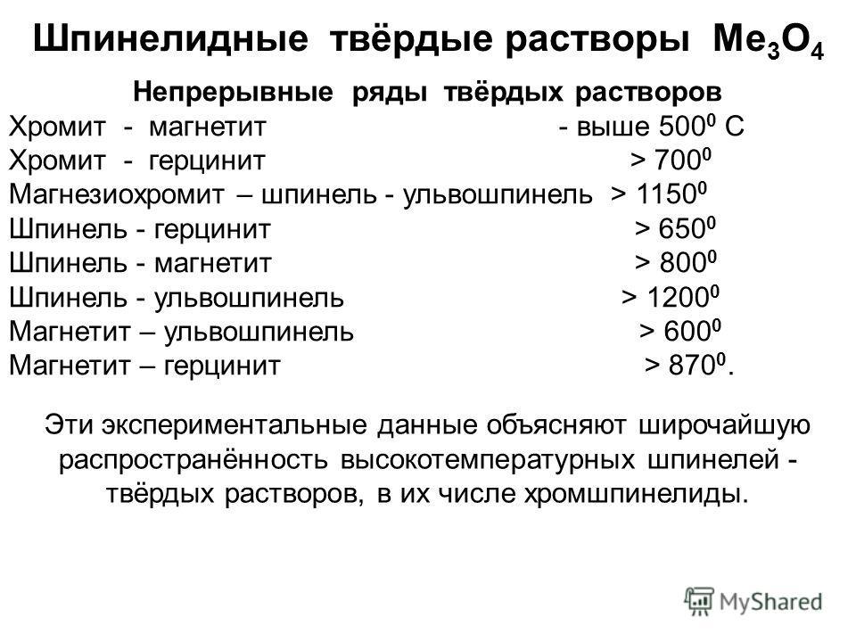 Шпинелидные твёрдые растворы Me 3 O 4 Непрерывные ряды твёрдых растворов Хромит - магнетит - выше 500 0 С Хромит - герцинит > 700 0 Магнезиохромит – шпинель - ульвошпинель > 1150 0 Шпинель - герцинит > 650 0 Шпинель - магнетит > 800 0 Шпинель - ульво