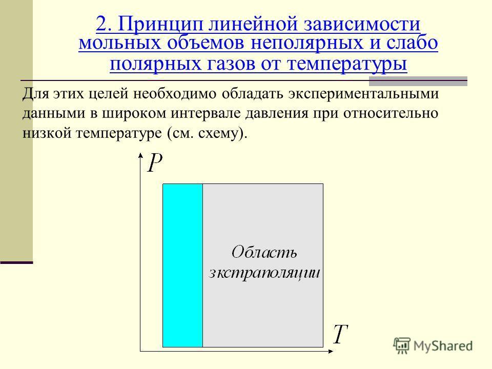 2. Принцип линейной зависимости мольных объемов неполярных и слабо полярных газов от температуры Для этих целей необходимо обладать экспериментальными данными в широком интервале давления при относительно низкой температуре (см. схему).