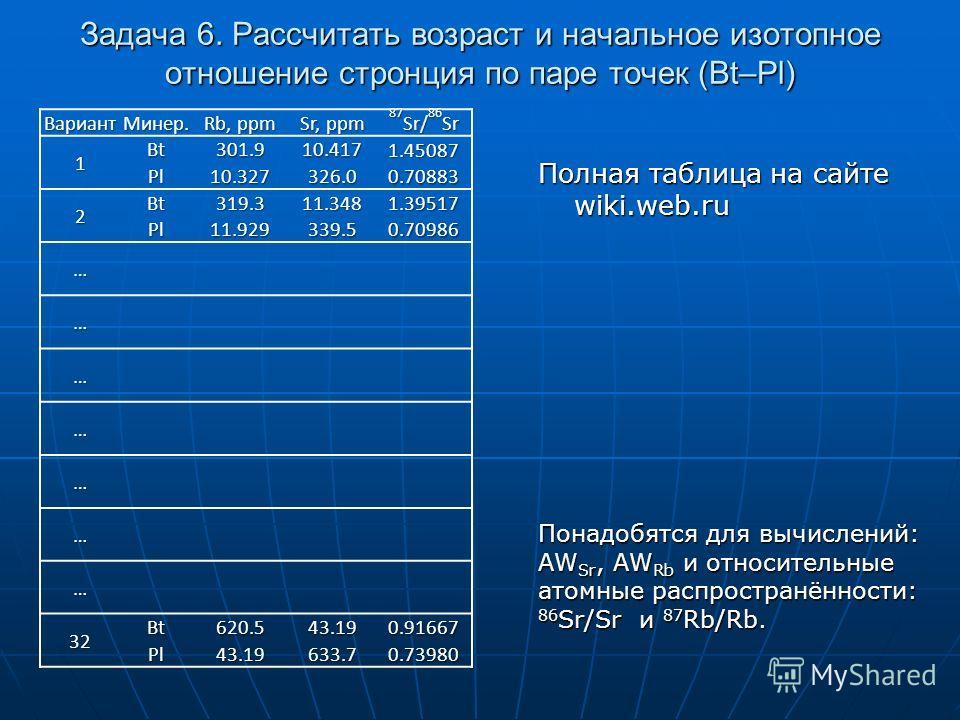 Задача 6. Рассчитать возраст и начальное изотопное отношение стронция по паре точек (Bt–Pl) Понадобятся для вычислений: AW Sr, AW Rb и относительные атомные распространённости: 86 Sr/Sr и 87 Rb/Rb. ВариантМинер. Rb, ppm Sr, ppm 87 Sr/ 86 Sr 1 Bt301.9