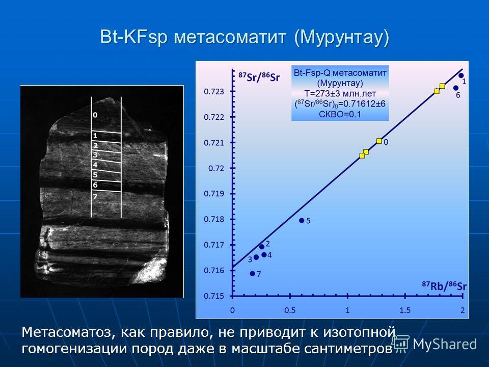 Bt-KFsp метасоматит (Мурунтау) Метасоматоз, как правило, не приводит к изотопной гомогенизации пород даже в масштабе сантиметров