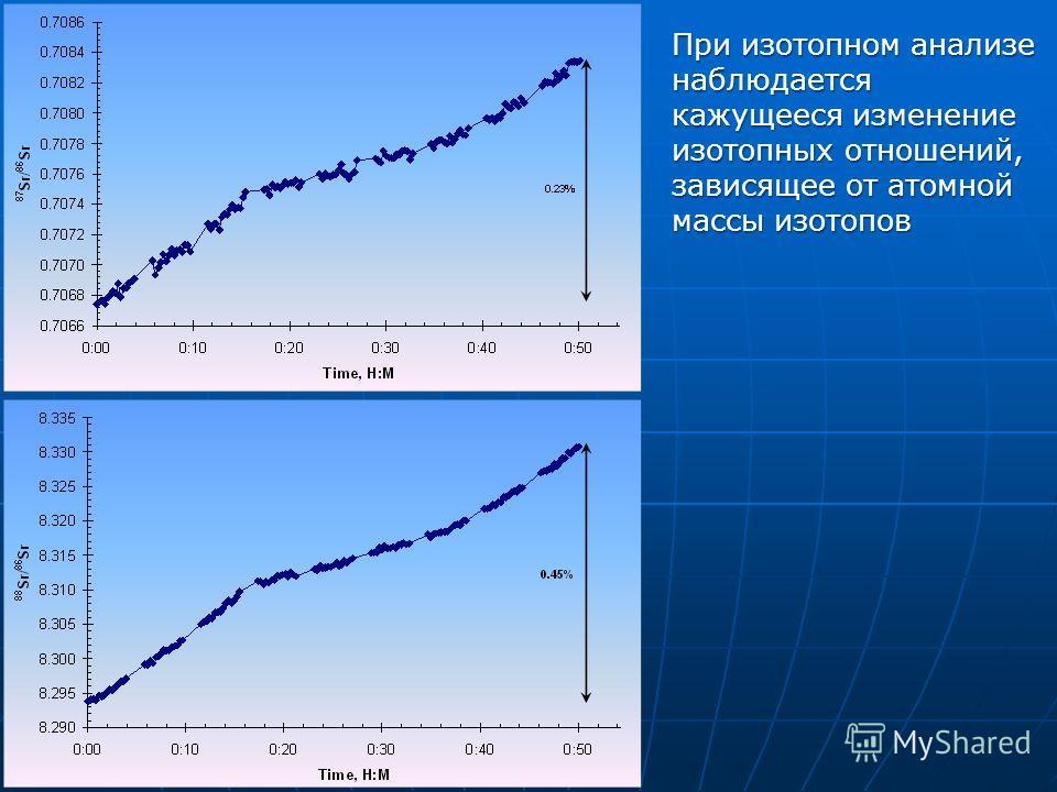 При изотопном анализе наблюдается кажущееся изменение изотопных отношений, зависящее от атомной массы изотопов