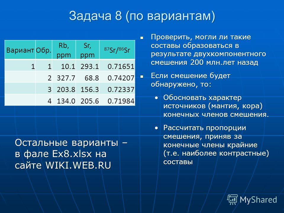 Задача 8 (по вариантам) ВариантОбр. Rb, ppm Sr, ppm 87 Sr/ 86 Sr 1110.1293.10.71651 2327.768.80.74207 3203.8156.30.72337 4134.0205.60.71984 Проверить, могли ли такие составы образоваться в результате двухкомпонентного смешения 200 млн.лет назад Прове