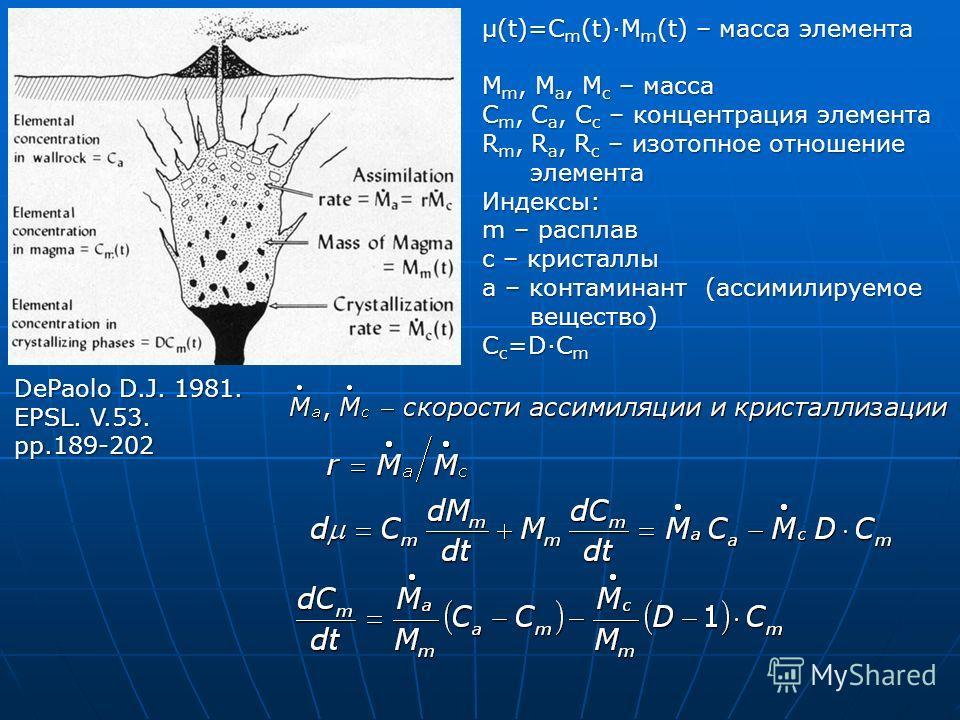 µ(t)=C m (t)·M m (t) – масса элемента M m, M a, M c – масса C m, C a, C c – концентрация элемента R m, R a, R c – изотопное отношение элемента Индексы: m – расплав c – кристаллы a – контаминант (ассимилируемое вещество) C c =D·C m DePaolo D.J. 1981.