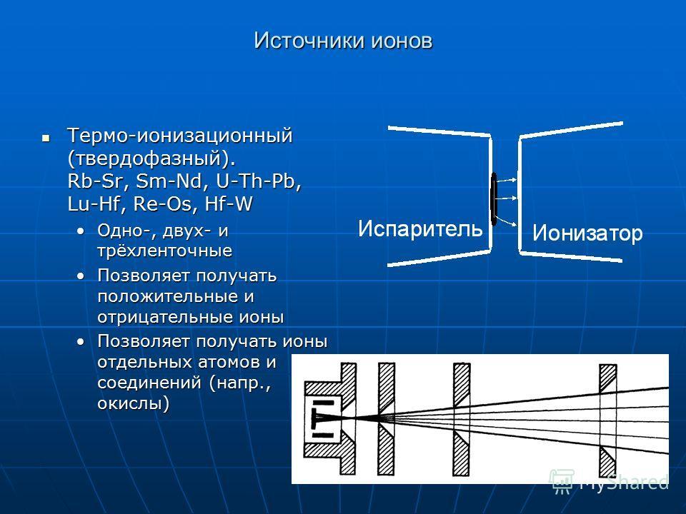 Источники ионов Термо-ионизационный (твердофазный). Rb-Sr, Sm-Nd, U-Th-Pb, Lu-Hf, Re-Os, Hf-W Термо-ионизационный (твердофазный). Rb-Sr, Sm-Nd, U-Th-Pb, Lu-Hf, Re-Os, Hf-W Одно-, двух- и трёхленточныеОдно-, двух- и трёхленточные Позволяет получать по