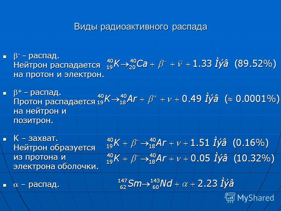 Виды радиоактивного распада - – распад. Нейтрон распадается на протон и электрон. - – распад. Нейтрон распадается на протон и электрон. + – распад. Протон распадается на нейтрон и позитрон. + – распад. Протон распадается на нейтрон и позитрон. К – за