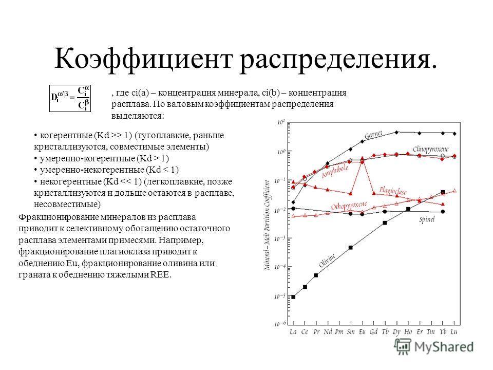 Коэффициент распределения., где ci(a) – концентрация минерала, ci(b) – концентрация расплава. По валовым коэффициентам распределения выделяются: когерентные (Kd >> 1) (тугоплавкие, раньше кристаллизуются, совместимые элементы) умеренно-когерентные (K
