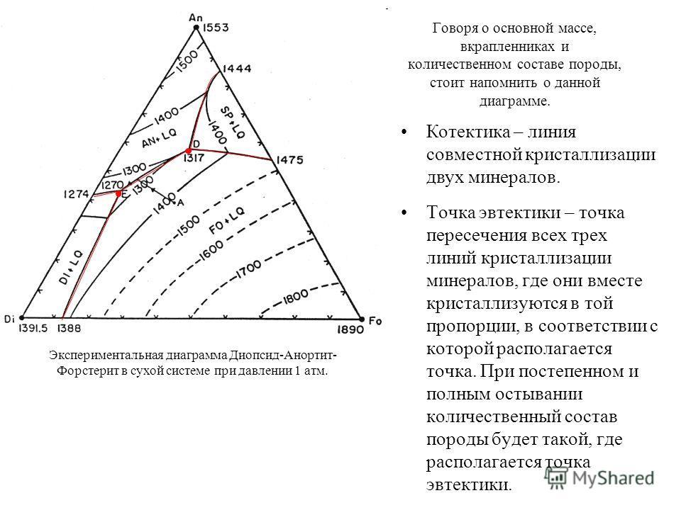 Говоря о основной массе, вкрапленниках и количественном составе породы, стоит напомнить о данной диаграмме. Точка эвтектики – точка пересечения всех трех линий кристаллизации минералов, где они вместе кристаллизуются в той пропорции, в соответствии с