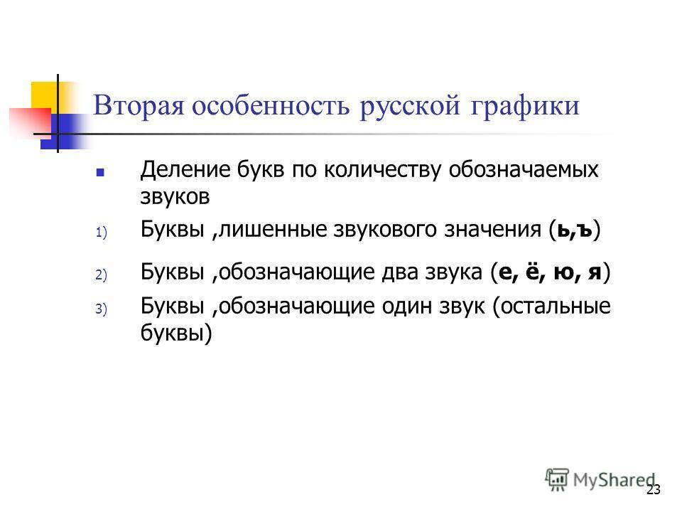 23 Bторая особенность русской графики Деление букв по количеству обозначаемых звуков 1) Буквы,лишенные звукового значения (ь,ъ) 2) Буквы,обозначающие два звука (е, ё, ю, я) 3) Буквы,обозначающие один звук (остальные буквы)