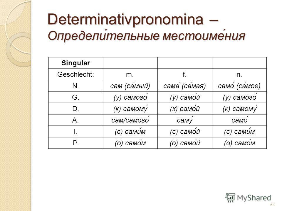 Determinativpronomina – Определи́тельные местоиме́ния Singular Geschlecht:m.f.n. N.сам (са́мый)сама́ (cа́мая)само́ (са́мое) G.(у) самого́(у) само́й(у) самого́ D.(к) самому(к) само́й(к) самому A.сам/самого́самусамо́ I.(с) сами́м(с) само́й(с) сами́м P.