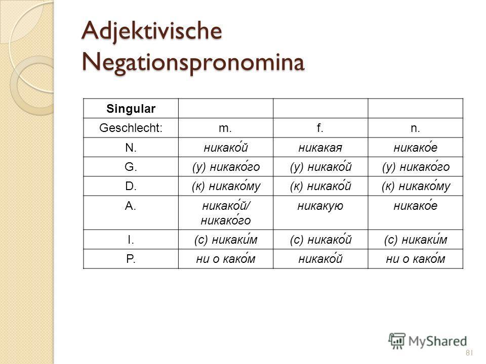 Adjektivische Negationspronomina Singular Geschlecht:m.f.n. N.никако́йникакаяникако́е G.(у) никако́го(у) никако́й(у) никако́го D.(к) никако́му(к) никако́й(к) никако́му A.никако́й/ никако́го никакуюникако́е I.(с) никаки́м(с) никако́й(с) никаки́м P.ни