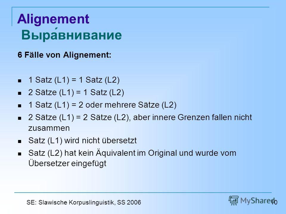 Alignement Выравнивание 6 Fälle von Alignement: 1 Satz (L1) = 1 Satz (L2) 2 Sätze (L1) = 1 Satz (L2) 1 Satz (L1) = 2 oder mehrere Sätze (L2) 2 Sätze (L1) = 2 Sätze (L2), aber innere Grenzen fallen nicht zusammen Satz (L1) wird nicht übersetzt Satz (L