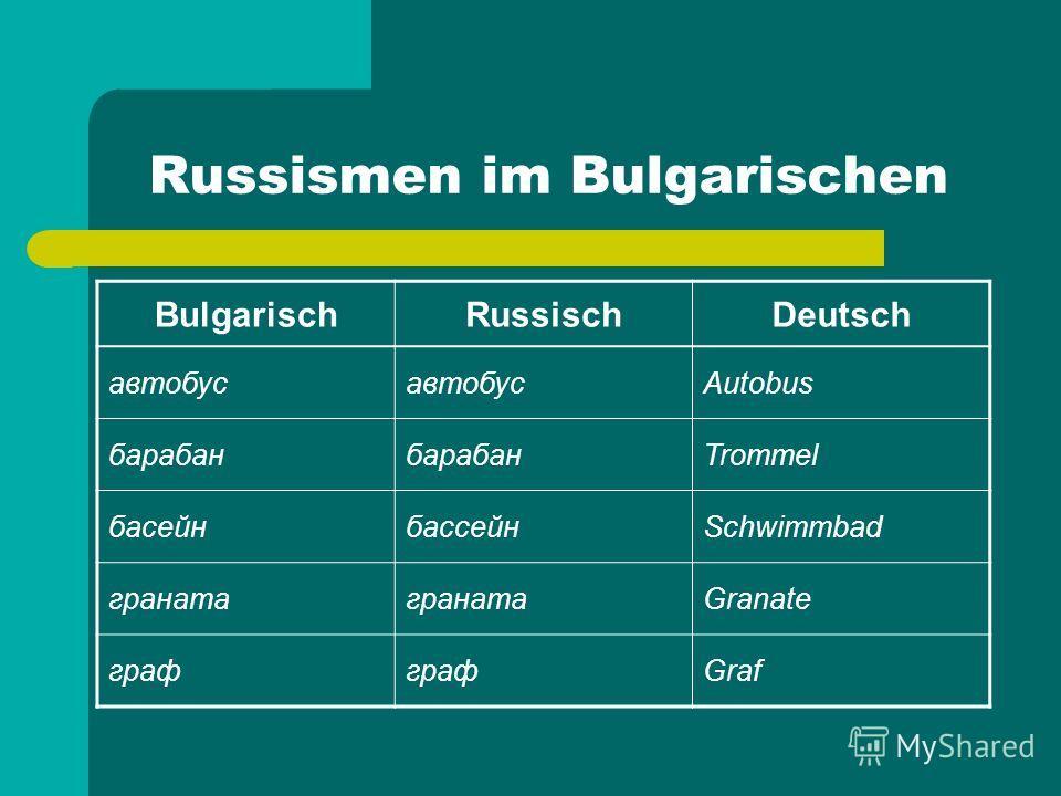 Russismen im Bulgarischen BulgarischRussischDeutsch автобус Autobus барабан Trommel басейнбассейнSchwimmbad граната Granate граф Graf