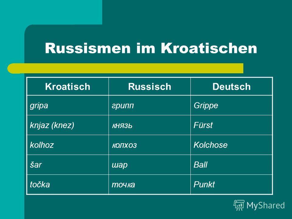 Russismen im Kroatischen KroatischRussischDeutsch gripaгриппGrippe knjaz (knez) к нязь Fürst kolhoz к олхоз Kolchose šarшарBall točka точ к а Punkt
