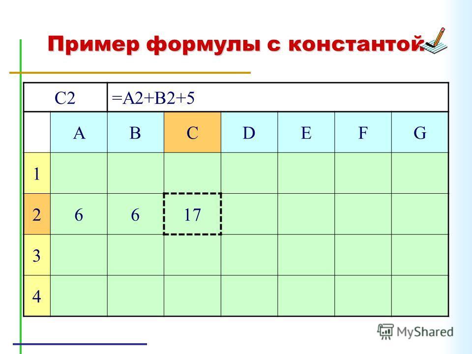 Пример формулы с константой C2=A2+B2+5 ABCDEFG 1 26617 3 4