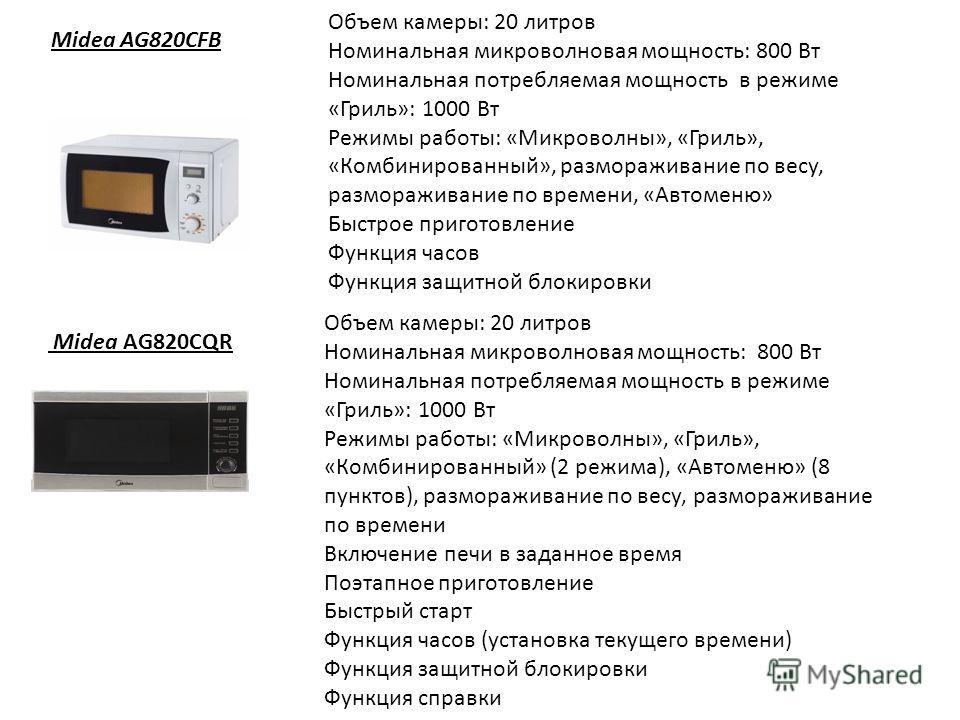 Midea AG820CFB Объем камеры: 20 литров Номинальная микроволновая мощность: 800 Вт Номинальная потребляемая мощность в режиме «Гриль»: 1000 Вт Режимы работы: «Микроволны», «Гриль», «Комбинированный», размораживание по весу, размораживание по времени,