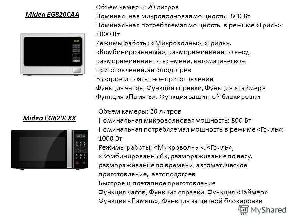 Midea EG820CAA Объем камеры: 20 литров Номинальная микроволновая мощность: 800 Вт Номинальная потребляемая мощность в режиме «Гриль»: 1000 Вт Режимы работы: «Микроволны», «Гриль», «Комбинированный», размораживание по весу, размораживание по времени,