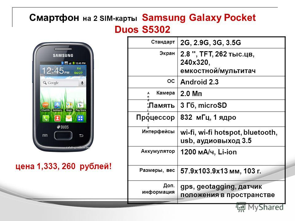 Смартфон на 2 SIM-карты Samsung Galaxy Pocket Duos S5302 цена 1,333, 260 рублей! Android 4.0Android 4.0 Android 4.0Android 4.0 Android 4.0Android 4.0 Android 4.0Android 4.0 Android 4.0Android 4.0 Стандарт 2G, 2.9G, 3G, 3.5G Экран 2.8 '', TFT, 262 тыс