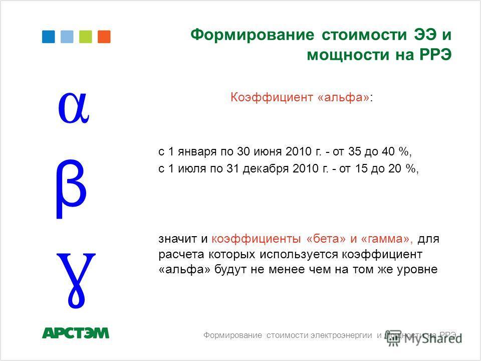 Коэффициент «альфа»: с 1 января по 30 июня 2010 г. - от 35 до 40 %, с 1 июля по 31 декабря 2010 г. - от 15 до 20 %, значит и коэффициенты «бета» и «гамма», для расчета которых используется коэффициент «альфа» будут не менее чем на том же уровне β α Ɣ