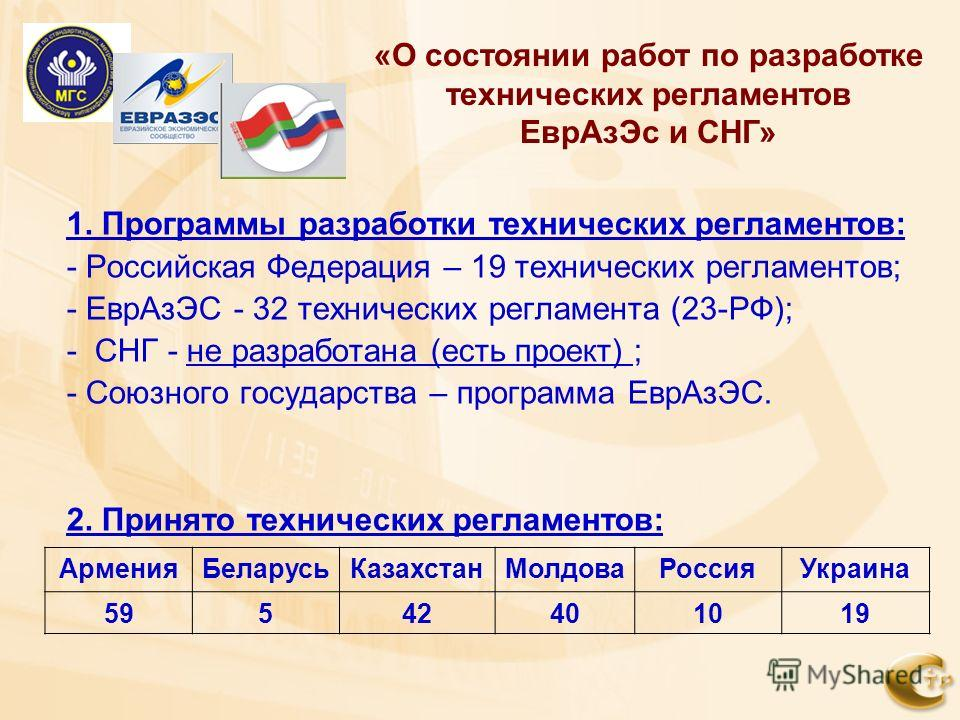 1. Программы разработки технических регламентов: - Российская Федерация – 19 технических регламентов; - ЕврАзЭС - 32 технических регламента (23-РФ); - СНГ - не разработана (есть проект) ; - Союзного государства – программа ЕврАзЭС. 2. Принято техниче