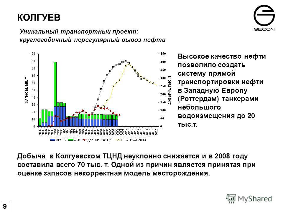 КОЛГУЕВ 9 Уникальный транспортный проект: круглогодичный нерегулярный вывоз нефти Добыча в Колгуевском ТЦНД неуклонно снижается и в 2008 году составила всего 70 тыс. т. Одной из причин является принятая при оценке запасов некорректная модель месторож