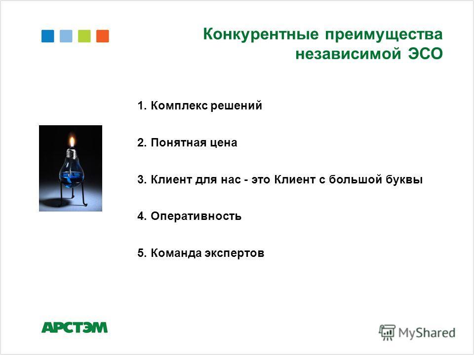 Конкурентные преимущества независимой ЭСО 1. Комплекс решений 2. Понятная цена 3. Клиент для нас - это Клиент с большой буквы 4. Оперативность 5. Команда экспертов