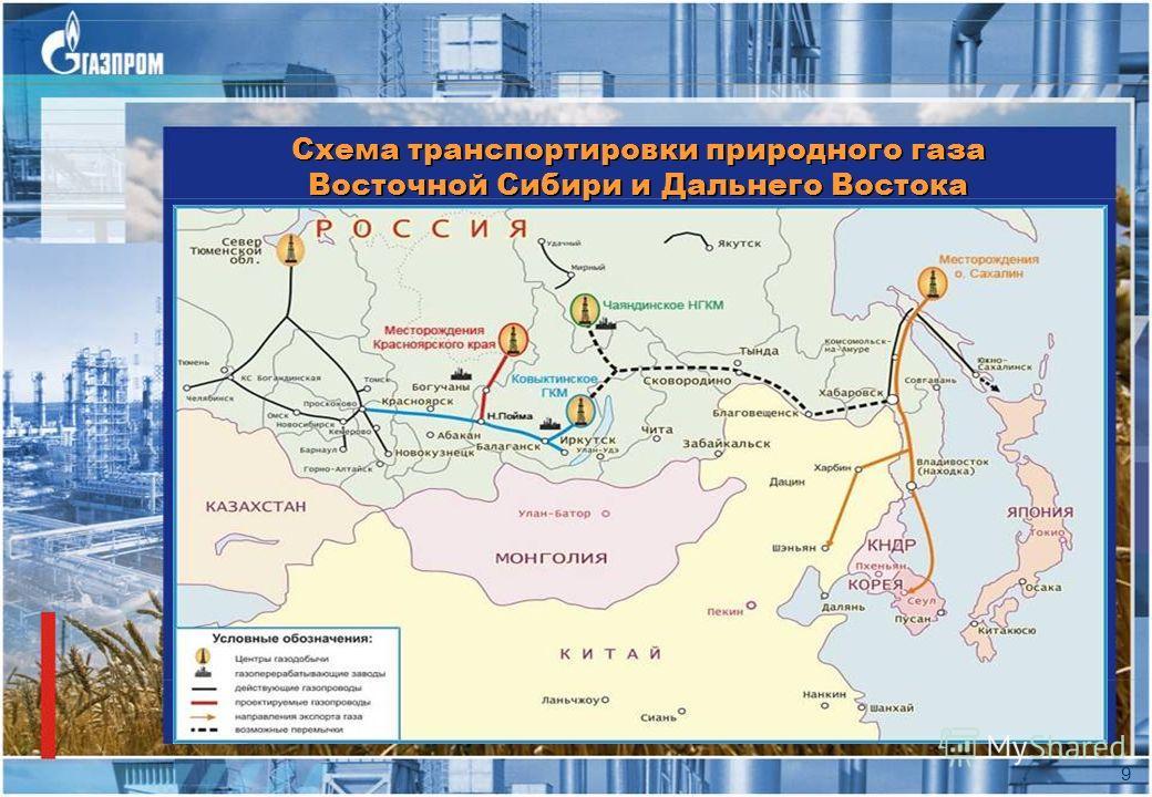 9 Схема транспортировки природного газа Восточной Сибири и Дальнего Востока