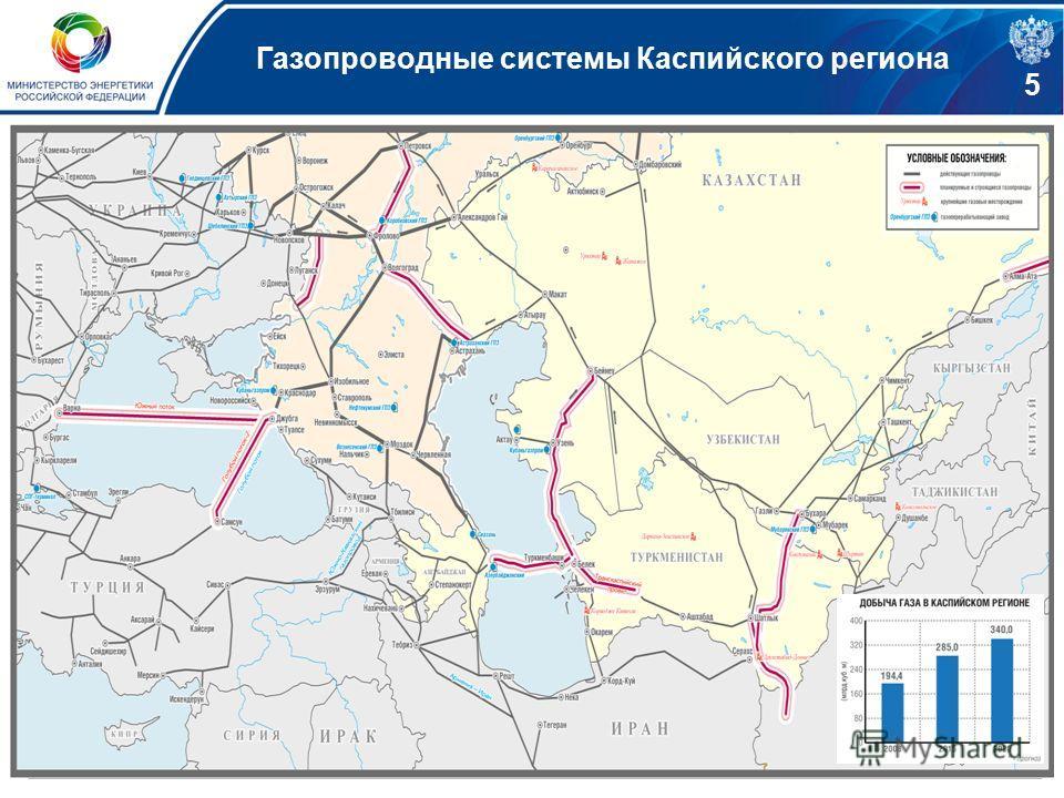 Газопроводные системы Каспийского региона 5