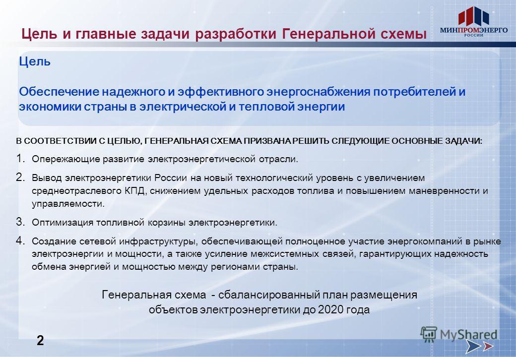 Цель и главные задачи разработки Генеральной схемы В СООТВЕТСТВИИ С ЦЕЛЬЮ, ГЕНЕРАЛЬНАЯ СХЕМА ПРИЗВАНА РЕШИТЬ СЛЕДУЮЩИЕ ОСНОВНЫЕ ЗАДАЧИ: 1. Опережающие развитие электроэнергетической отрасли. 2. Вывод электроэнергетики России на новый технологический