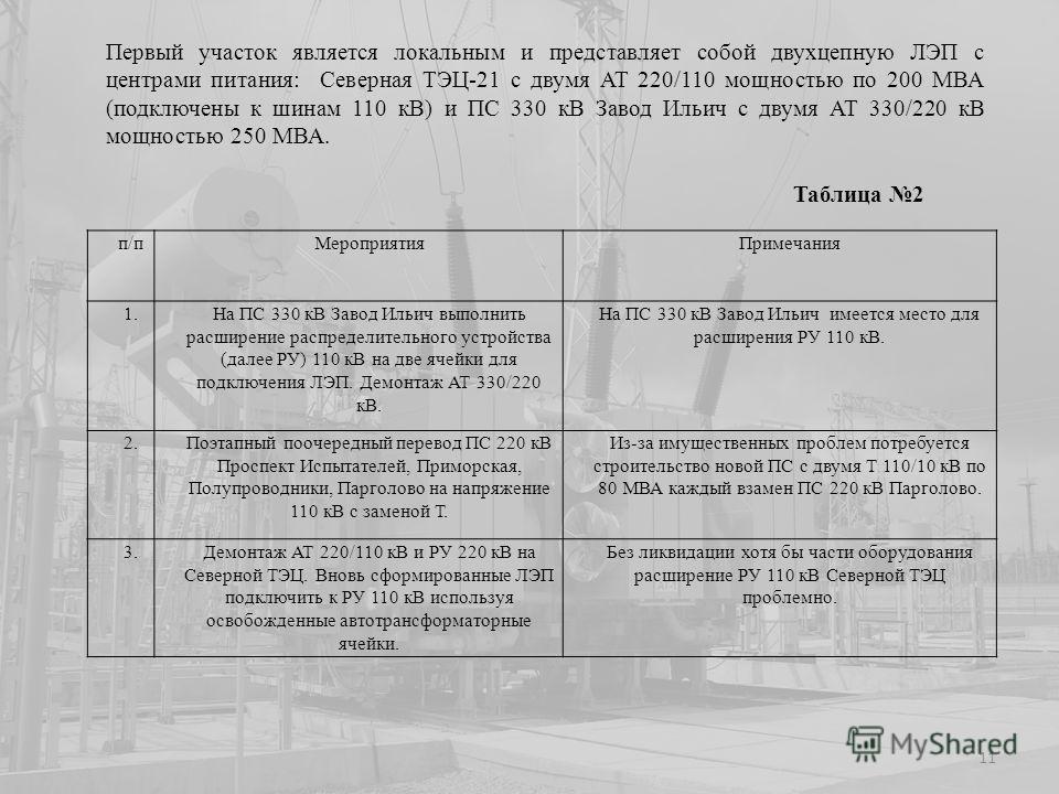 Первый участок является локальным и представляет собой двухцепную ЛЭП с центрами питания: Северная ТЭЦ-21 с двумя АТ 220/110 мощностью по 200 МВА (подключены к шинам 110 кВ) и ПС 330 кВ Завод Ильич с двумя АТ 330/220 кВ мощностью 250 МВА. п/пМероприя