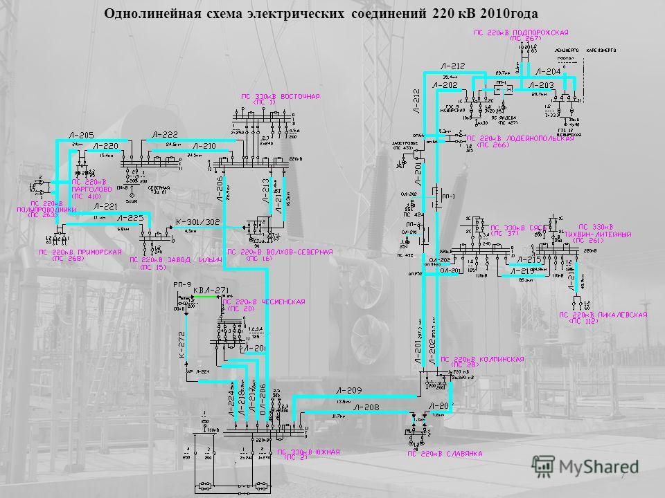 Однолинейная схема электрических сетей фото 710