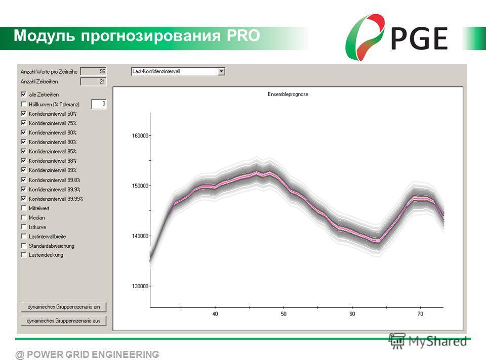 Модуль прогнозирования PRO @ POWER GRID ENGINEERING