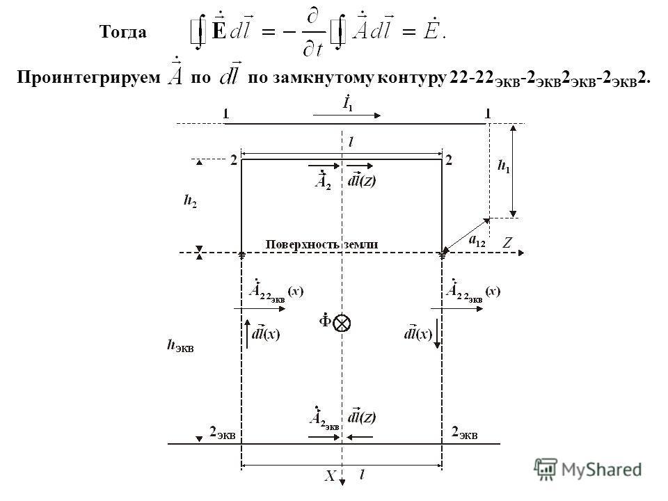 Тогда Проинтегрируем по по замкнутому контуру 22-22 ЭКВ -2 ЭКВ 2 ЭКВ -2 ЭКВ 2.
