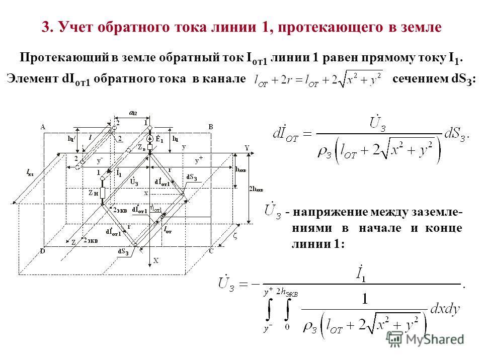 3. Учет обратного тока линии 1, протекающего в земле Протекающий в земле обратный ток I от1 линии 1 равен прямому току I 1. - напряжение между заземле- ниями в начале и конце линии 1: Элемент dI от1 обратного тока в канале сечением dS З :