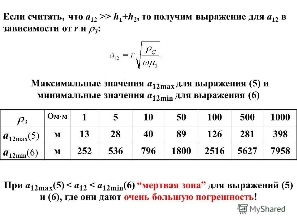 Если считать, что a 12 >> h 1 +h 2, то получим выражение для a 12 в зависимости от r и З : З Ом м 1510501005001000 а 12max (5) м13284089126281398 а 12min (6) м2525367961800251656277958 Максимальные значения a 12max для выражения (5) и минимальные зна