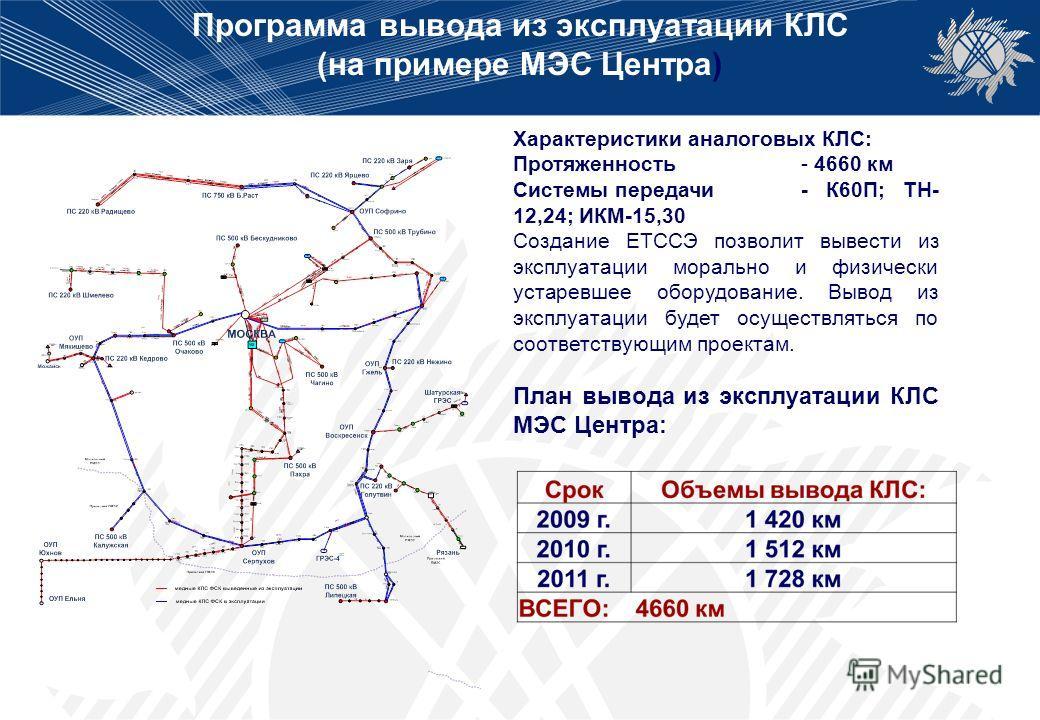 Программа вывода из эксплуатации КЛС (на примере МЭС Центра) Характеристики аналоговых КЛС: Протяженность- 4660 км Системы передачи- К60П; ТН- 12,24; ИКМ-15,30 Создание ЕТССЭ позволит вывести из эксплуатации морально и физически устаревшее оборудован