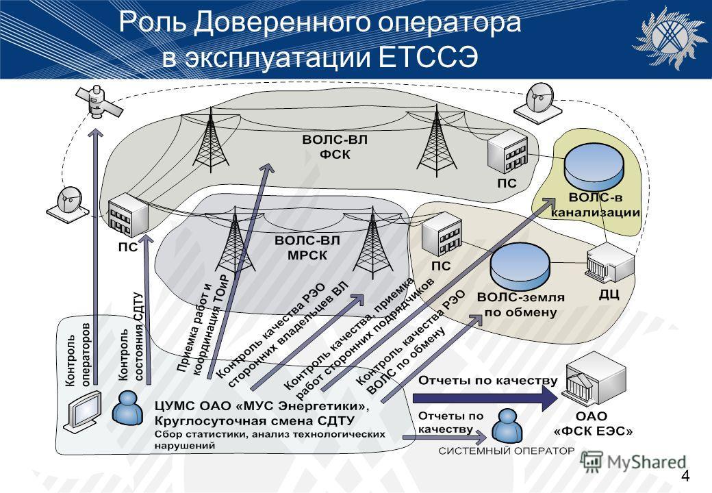 Роль Доверенного оператора в эксплуатации ЕТССЭ 4