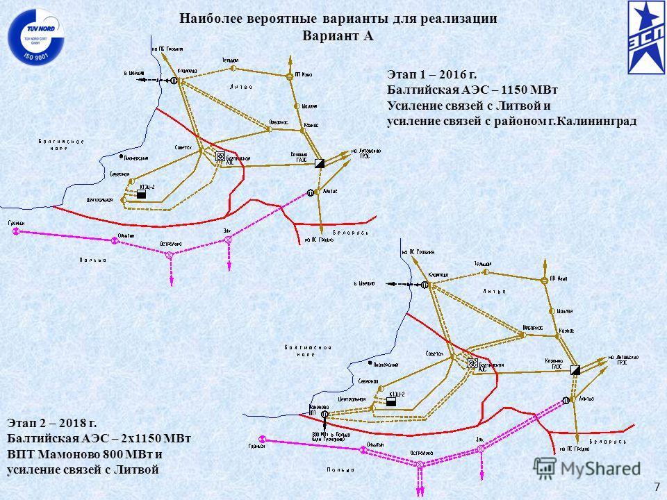 Наиболее вероятные варианты для реализации Вариант А 7 Этап 1 – 2016 г. Балтийская АЭС – 1150 МВт Усиление связей с Литвой и усиление связей с районом г.Калининград Этап 2 – 2018 г. Балтийская АЭС – 2х1150 МВт ВПТ Мамоново 800 МВт и усиление связей с