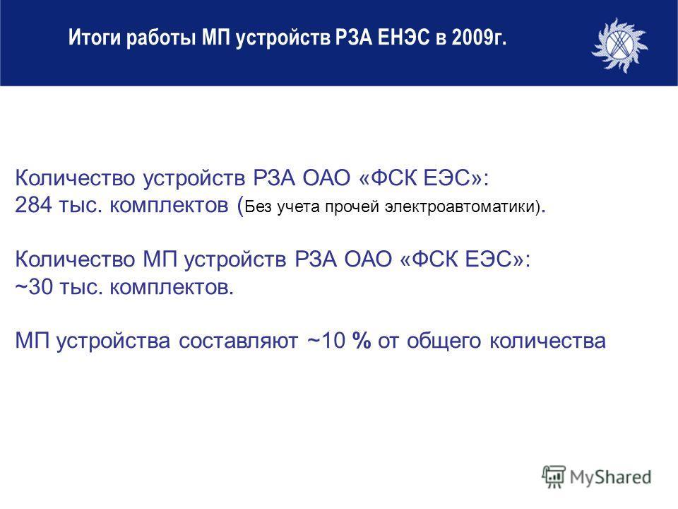 Итоги работы МП устройств РЗА ЕНЭС в 2009г. Количество устройств РЗА ОАО «ФСК ЕЭС»: 284 тыс. комплектов ( Без учета прочей электроавтоматики). Количество МП устройств РЗА ОАО «ФСК ЕЭС»: ~30 тыс. комплектов. МП устройства составляют ~10 % от общего ко