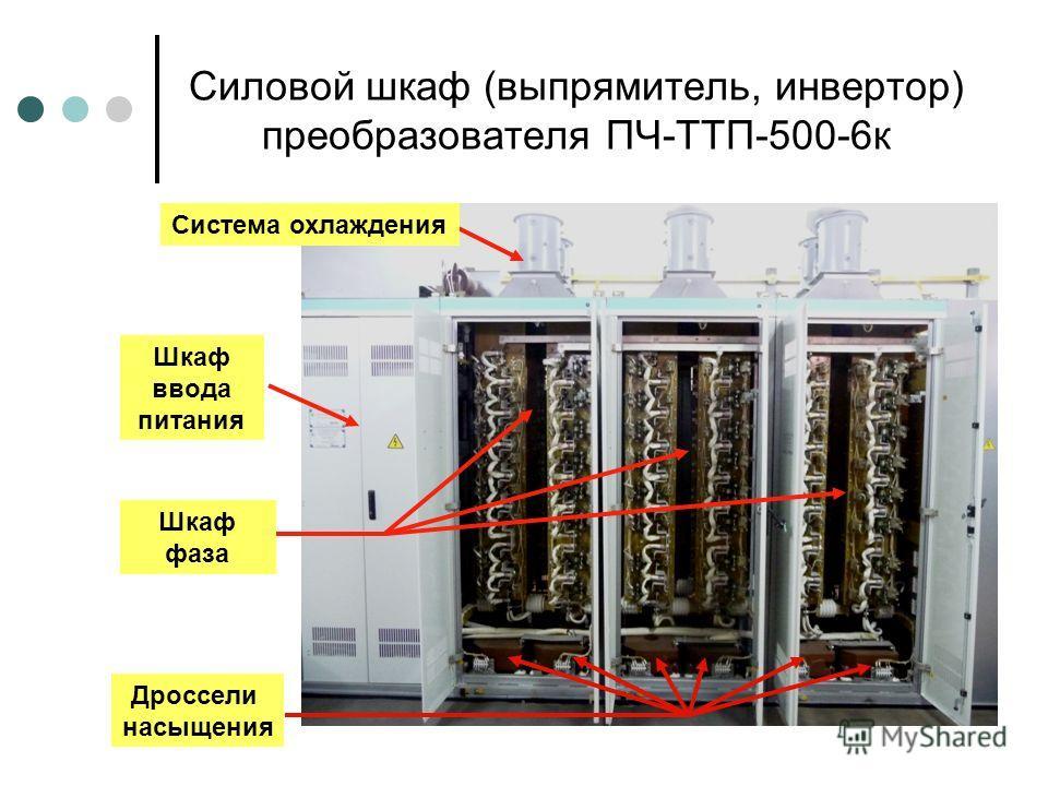 Силовой шкаф (выпрямитель, инвертор) преобразователя ПЧ-ТТП-500-6к Шкаф ввода питания Шкаф фаза Система охлаждения Дроссели насыщения