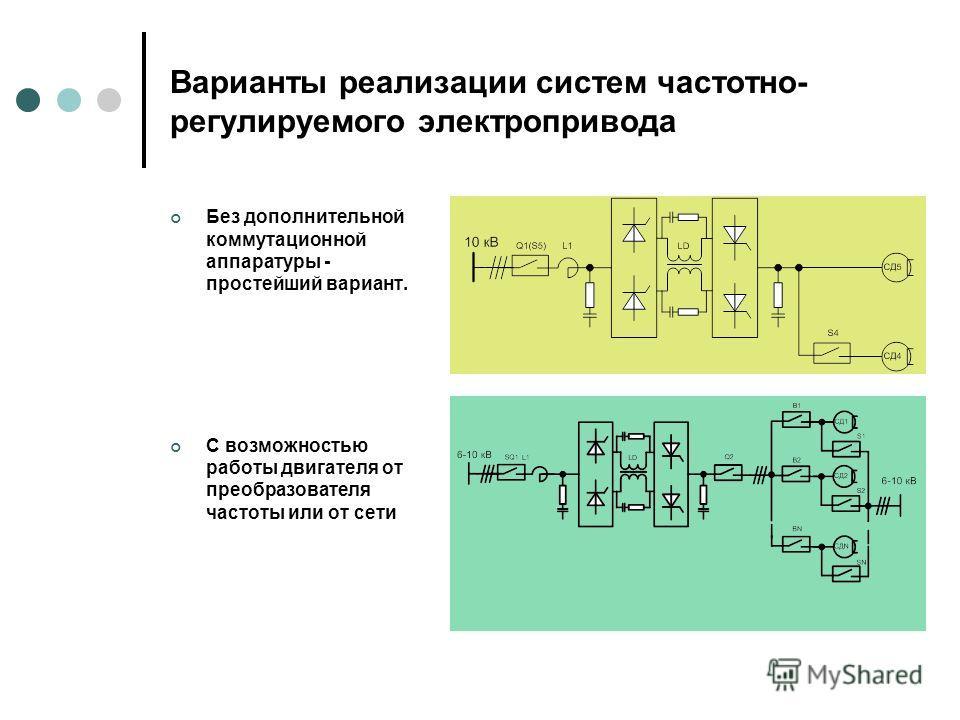 Варианты реализации систем частотно- регулируемого электропривода Без дополнительной коммутационной аппаратуры - простейший вариант. С возможностью работы двигателя от преобразователя частоты или от сети