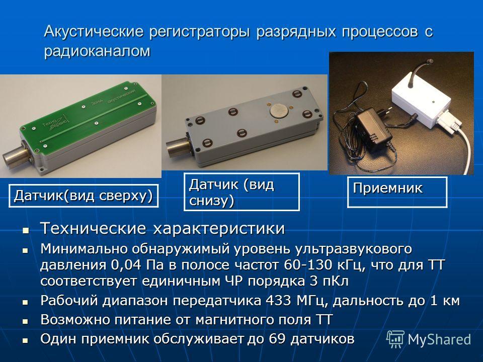 Результаты обследования ТТ 110 кВ типа ТРЕ 11 ТТ 110 кВ ТТ 110 кВ Осциллограмма акустического сигнала Осциллограмма акустического сигнала Спектр акустического сигнала Спектр акустического сигнала Результаты хроматографического анализа масла Результат