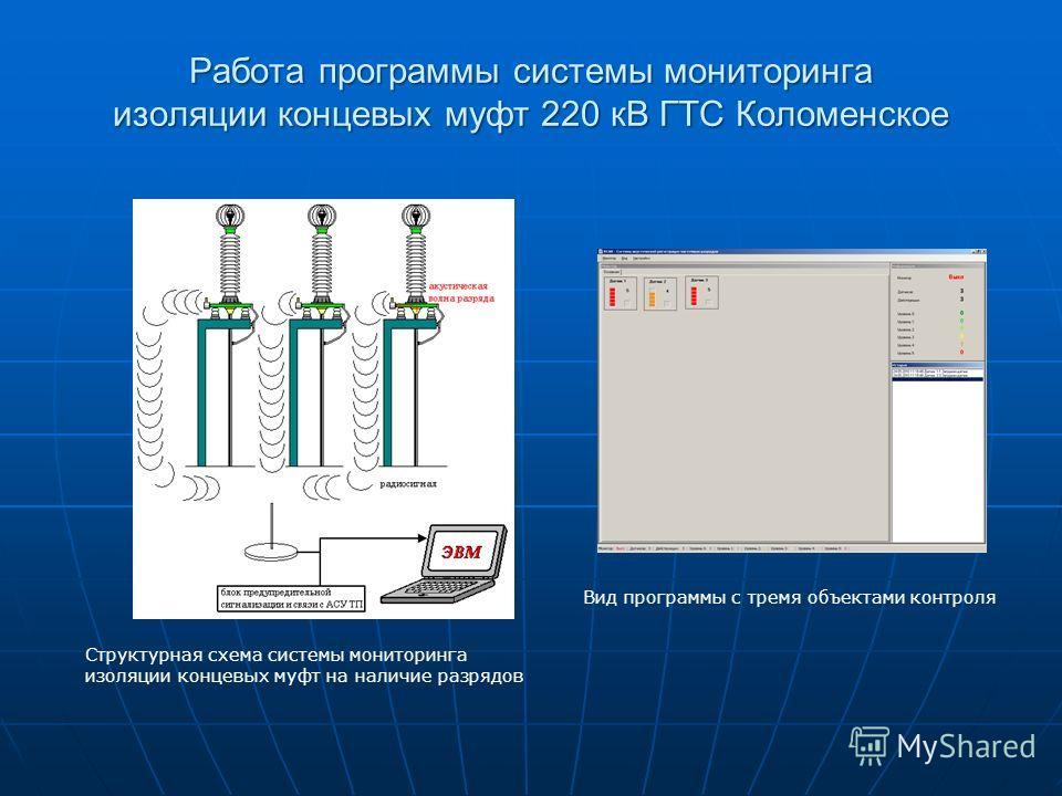 Система мониторинга изоляции по акустическим сигналам от разрядного процесса Акустический регистратор частичных разрядов с радиоканалом, установленный под плитой концевой муфты 220 и 110 кВ. Акустический датчик с радиоканаломПриемник с компьютером